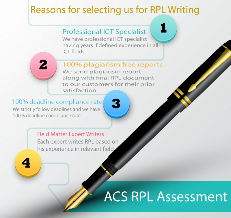 ACS-RPL-Assessment Help